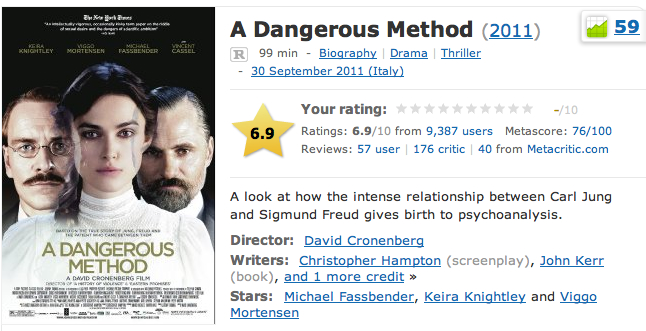 A%20Dangerous%20Method%20%282011%29%20-%20IMDb